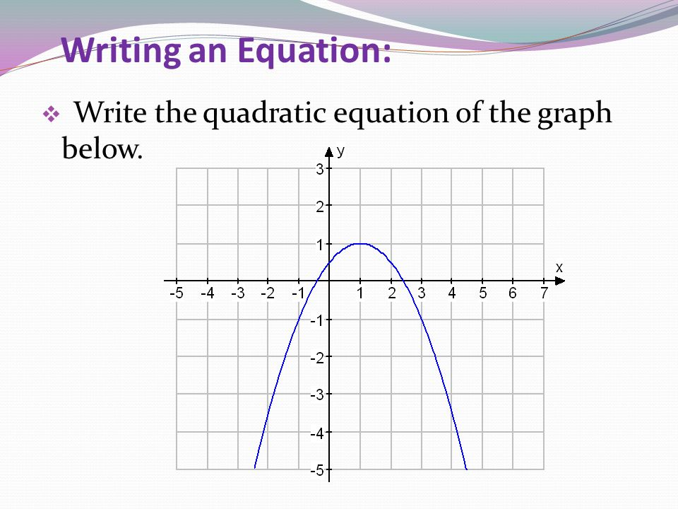 Writing an Equation: Write the quadratic equation of the graph below.