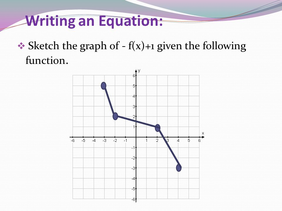 Writing an Equation: Sketch the graph of - f(x)+1 given the following function.
