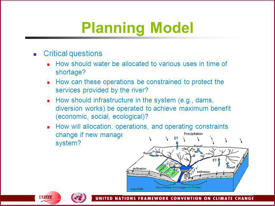 Planning Model Critical questions
