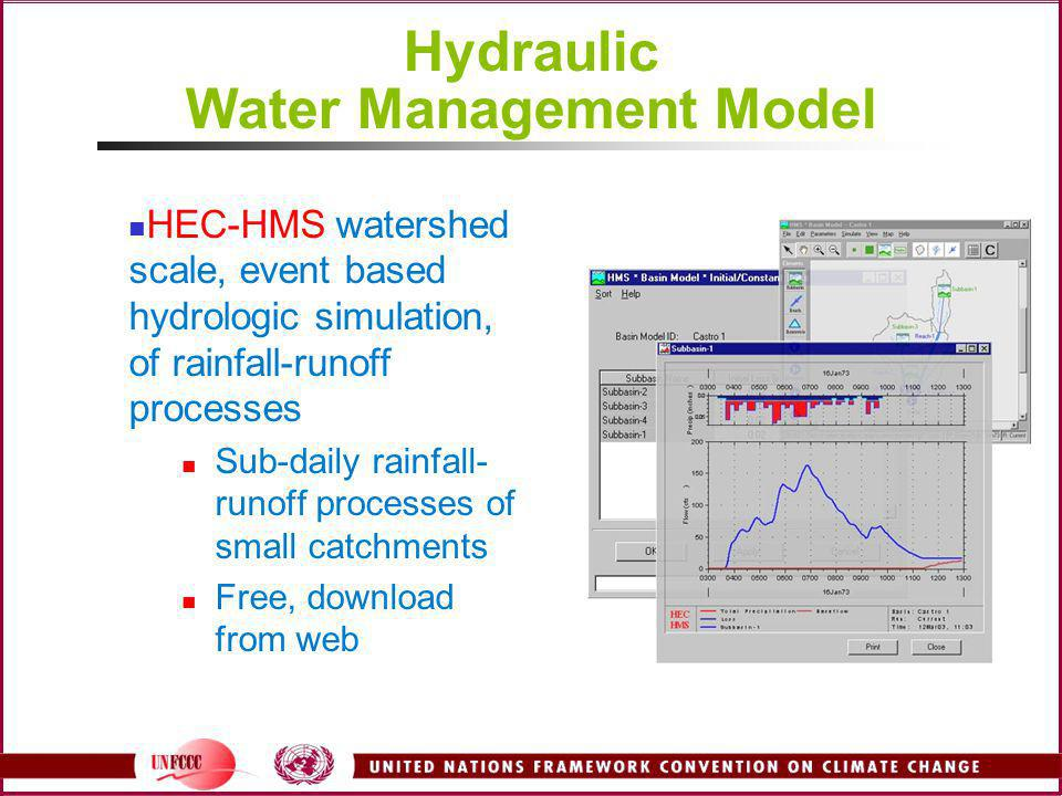 Hydraulic Water Management Model