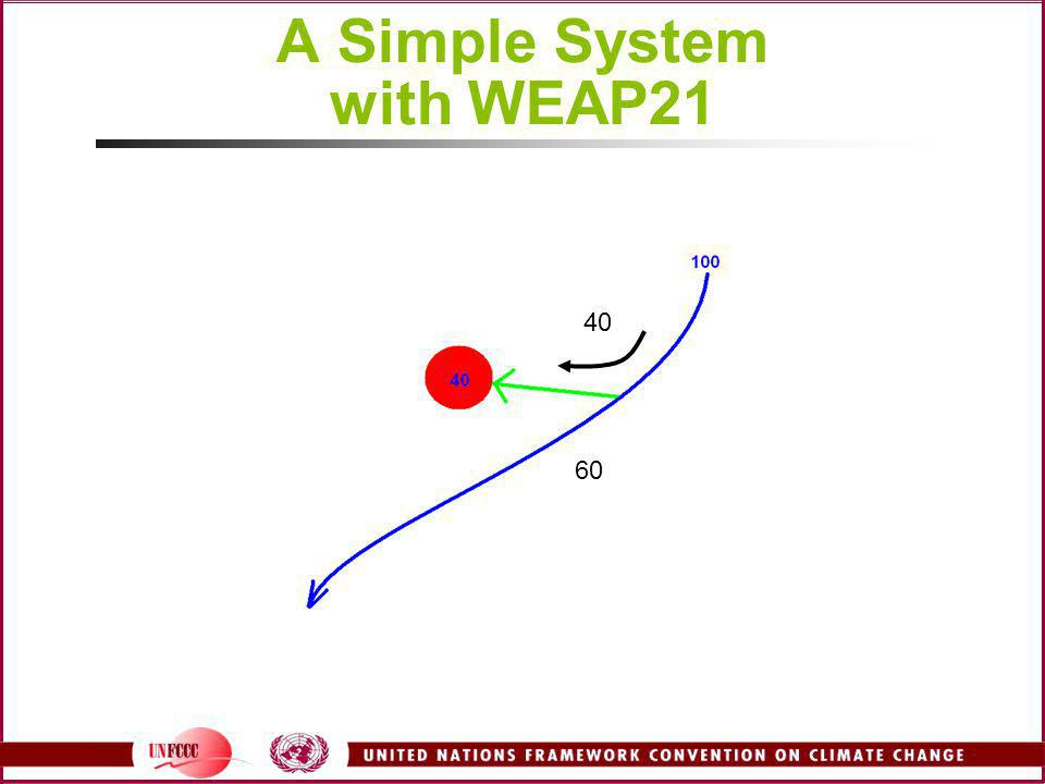 A Simple System with WEAP21