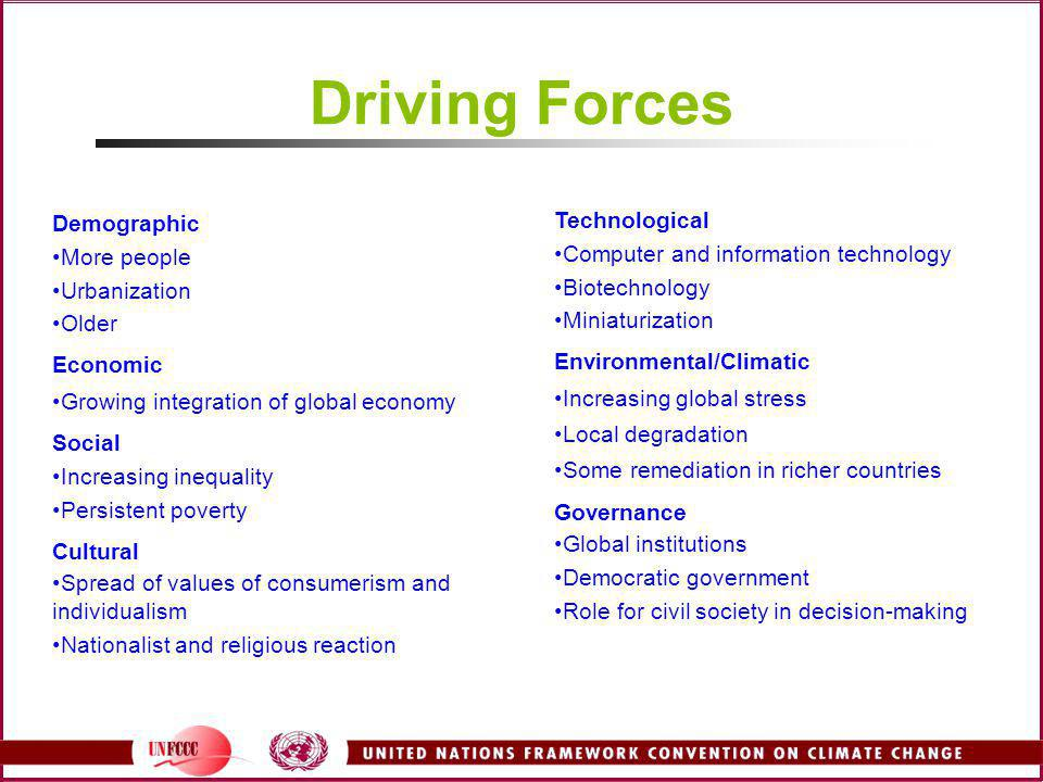 Driving Forces Technological Demographic