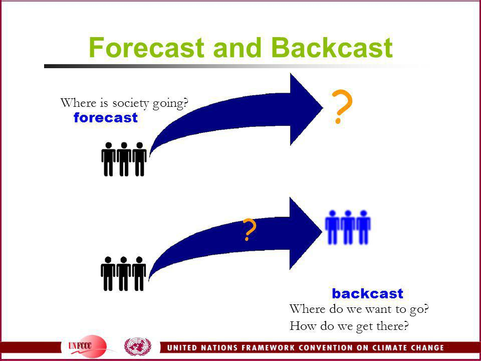 Forecast and Backcast Where is society going forecast backcast