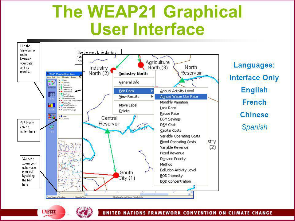 The WEAP21 Graphical User Interface