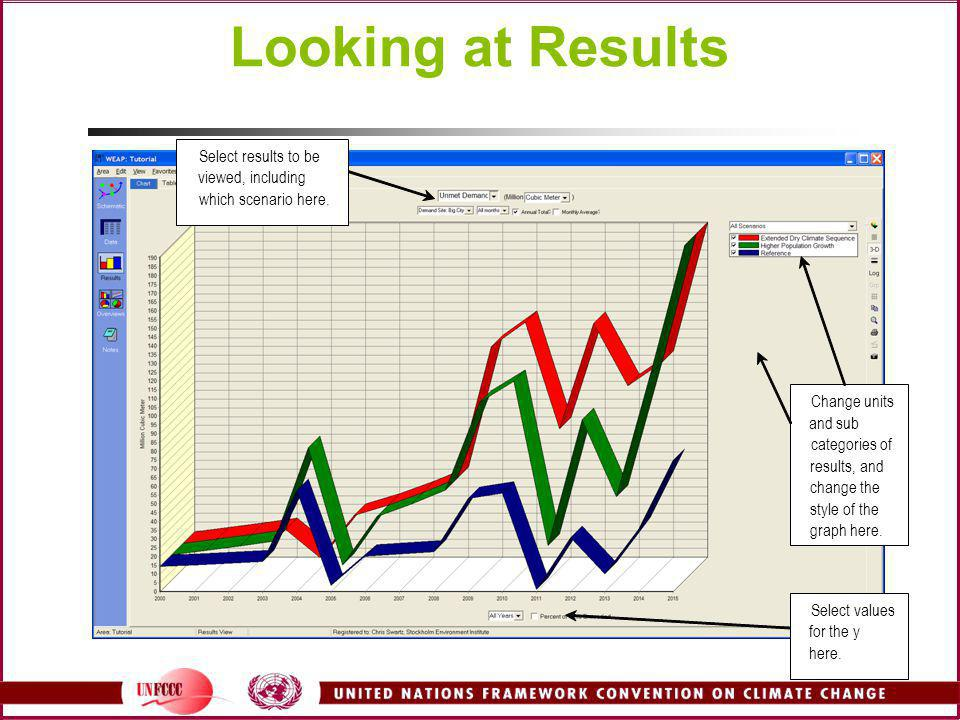 Looking at Results Select results to be viewed, including