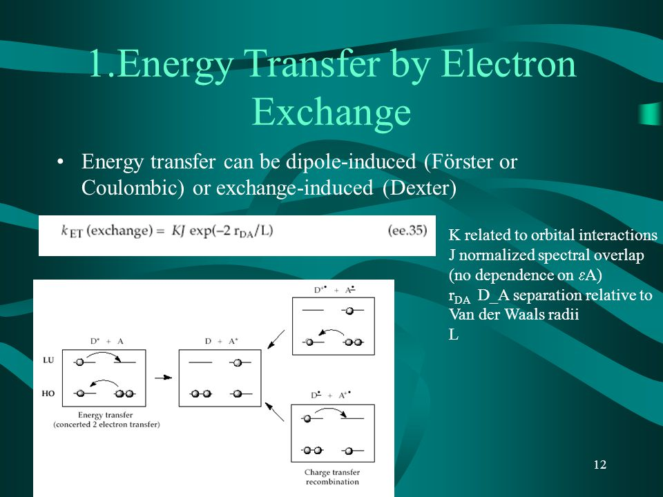 1.Energy Transfer by Electron Exchange
