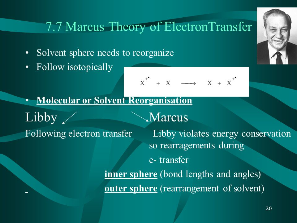 7.7 Marcus Theory of ElectronTransfer