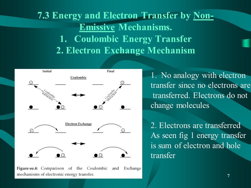 7. 3 Energy and Electron Transfer by Non-Emissive Mechanisms. 1