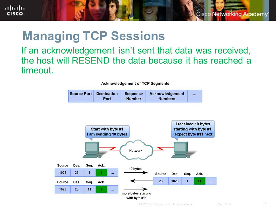 Managing TCP Sessions If an acknowledgement isn't sent that data was received, the host will RESEND the data because it has reached a timeout.