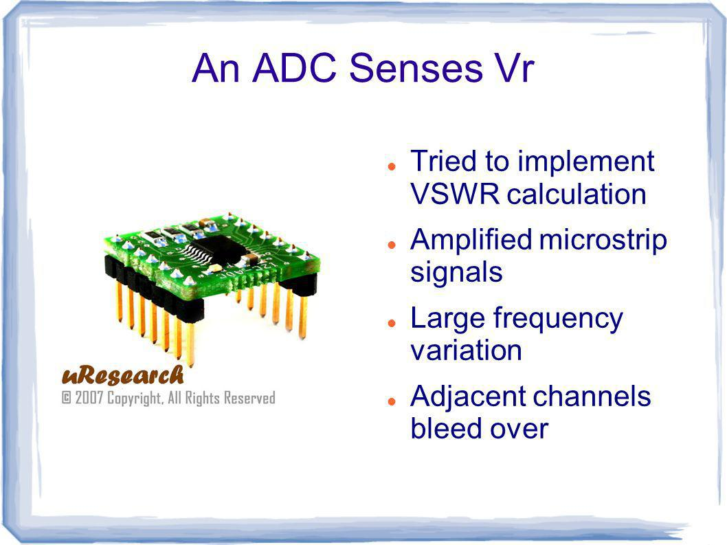 An ADC Senses Vr Tried to implement VSWR calculation