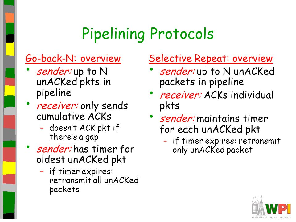 Pipelining Protocols Go-back-N: overview
