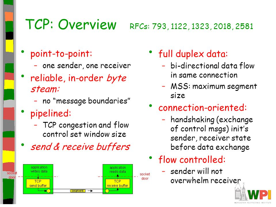 TCP: Overview RFCs: 793, 1122, 1323, 2018, 2581 point-to-point: