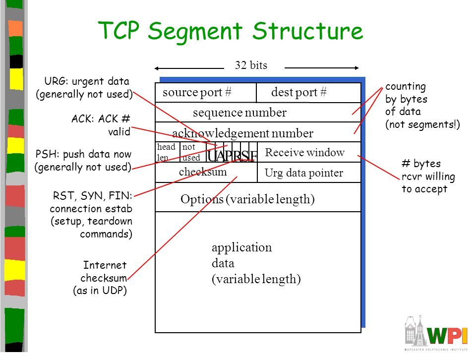 TCP Segment Structure F S R P A U source port # dest port #