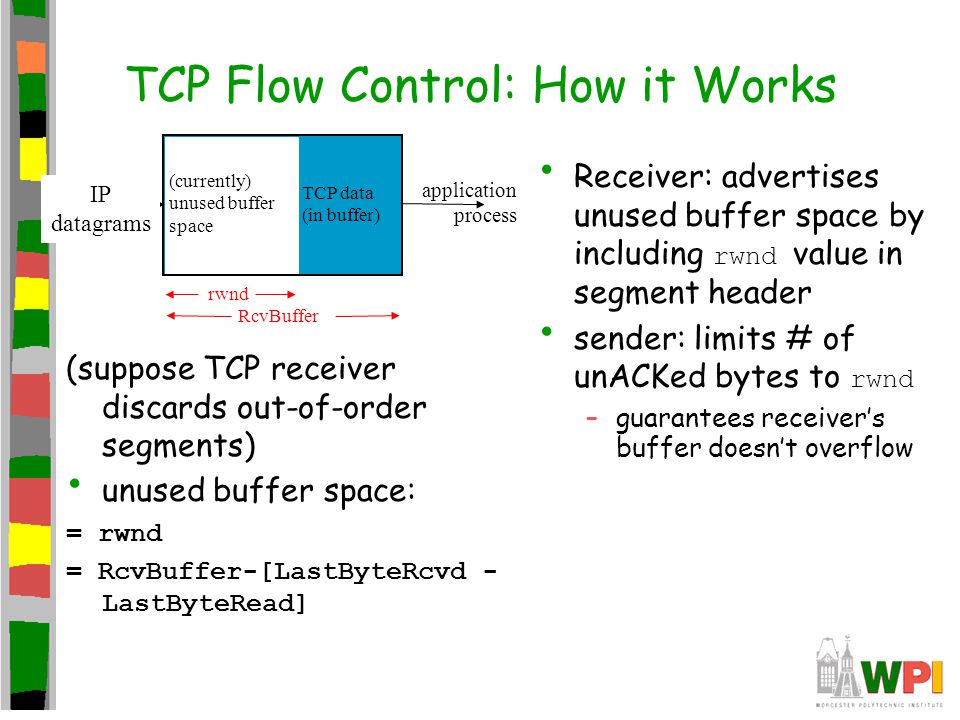 TCP Flow Control: How it Works