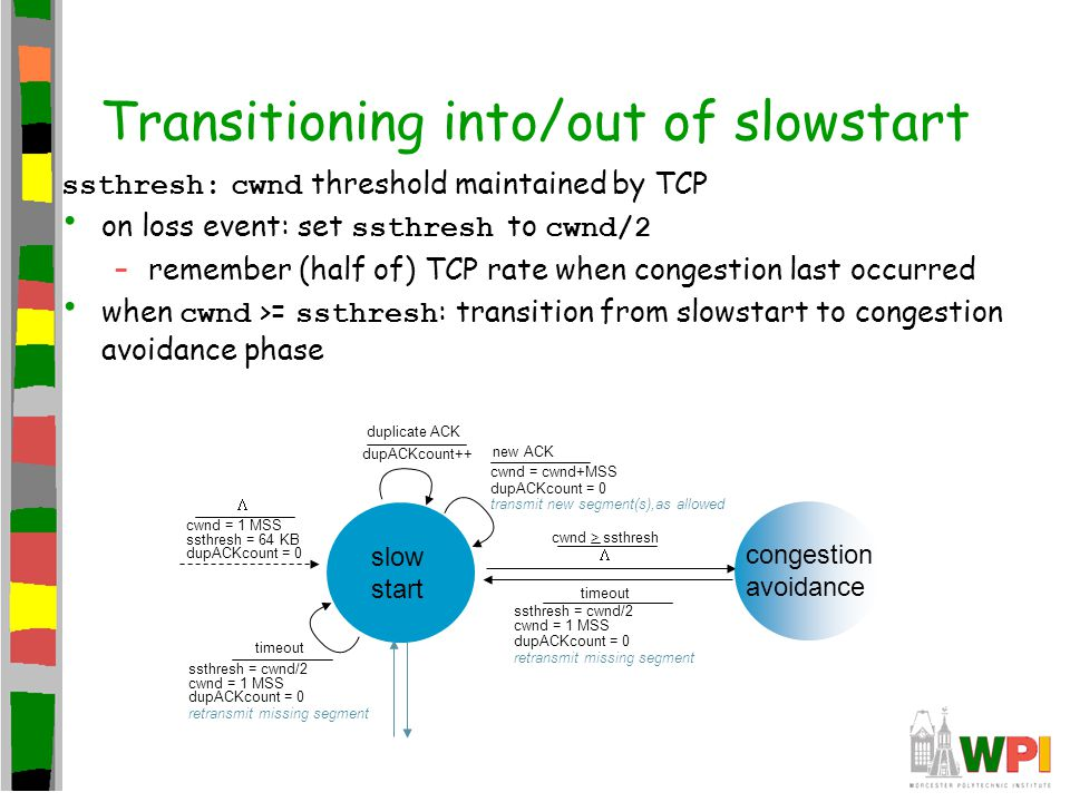 Transitioning into/out of slowstart