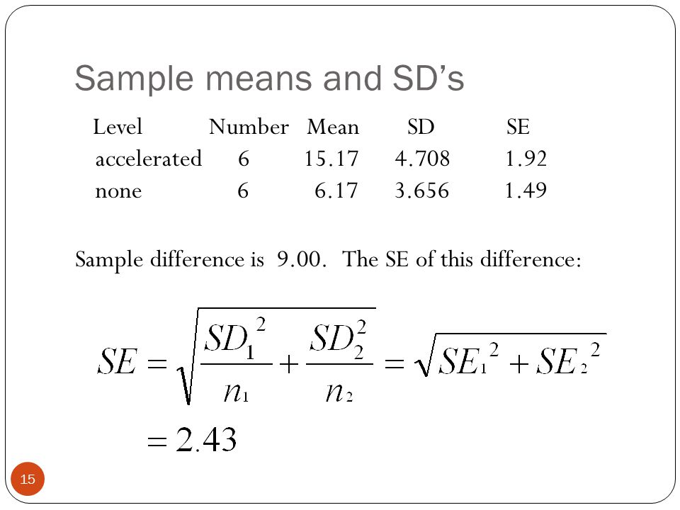 Sample means and SD's