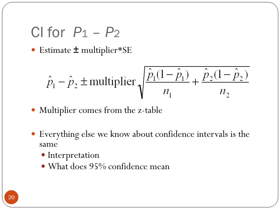 CI for P1 – P2 Estimate ± multiplier*SE