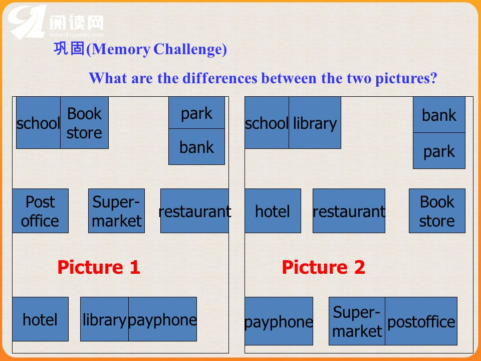 Picture 1 Picture 2 巩固(Memory Challenge)