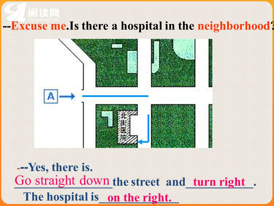 Go straight down --Excuse me.Is there a hospital in the neighborhood