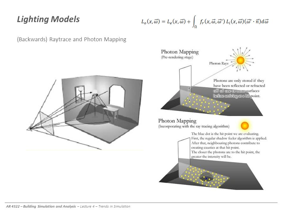 Lighting Models (Backwards) Raytrace and Photon Mapping