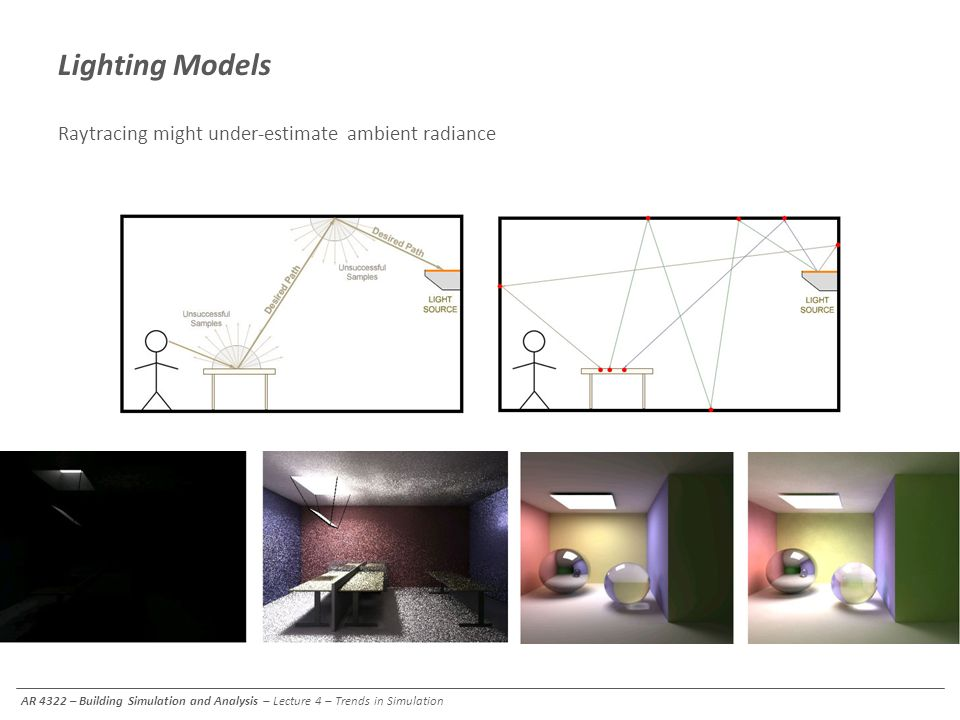 Lighting Models Raytracing might under-estimate ambient radiance