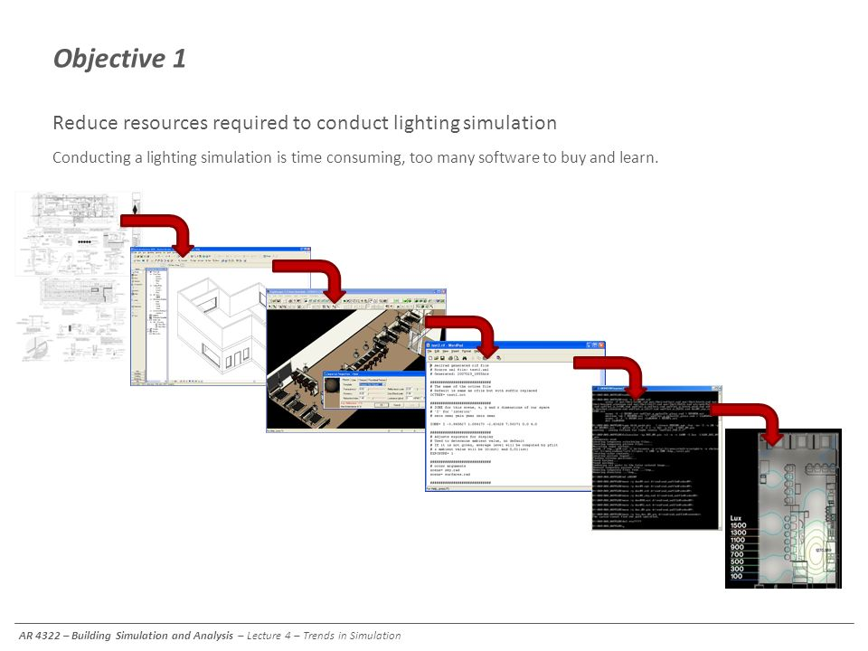 Objective 1 Reduce resources required to conduct lighting simulation