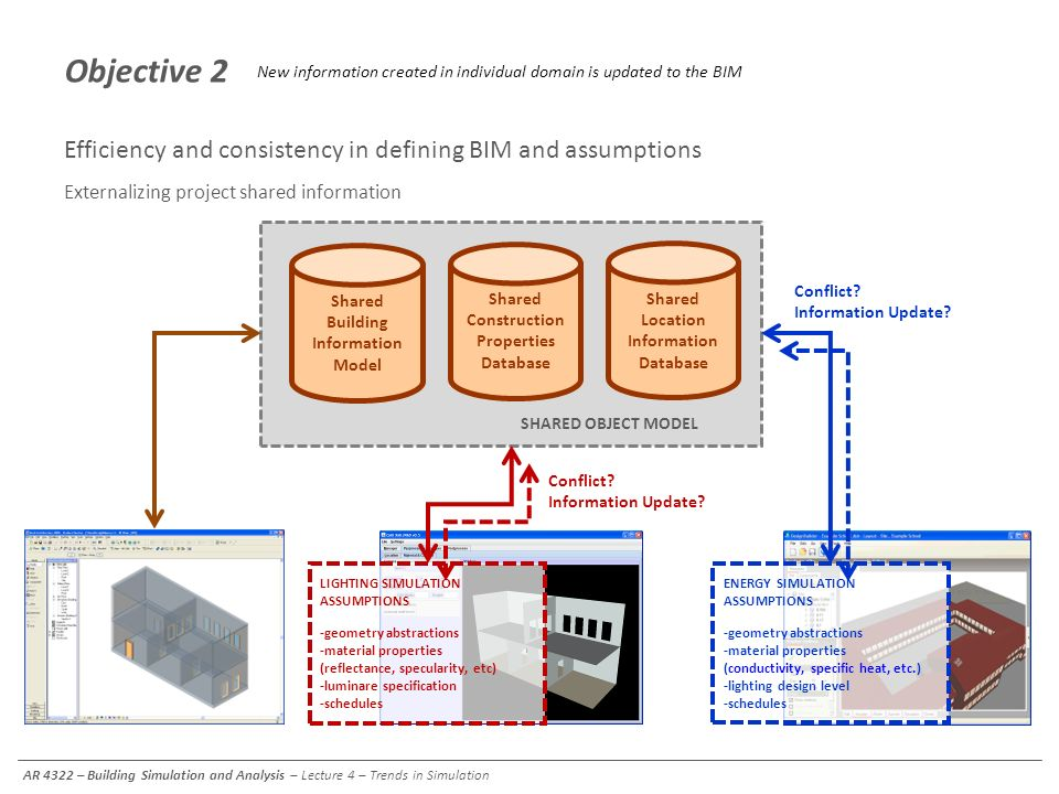 Objective 2 Efficiency and consistency in defining BIM and assumptions