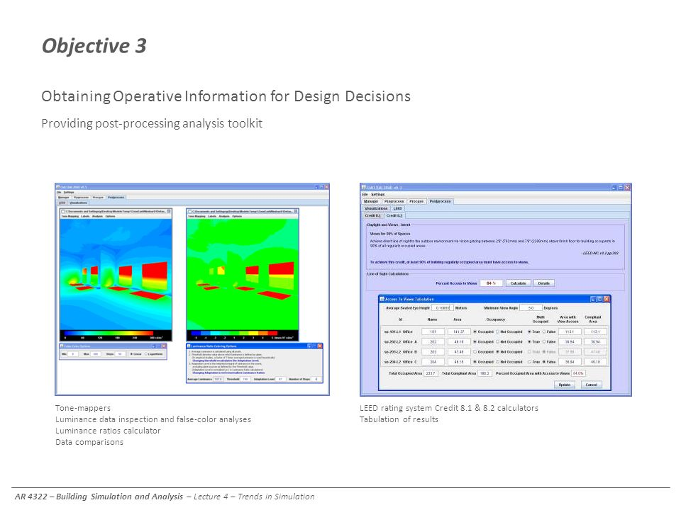 Objective 3 Obtaining Operative Information for Design Decisions
