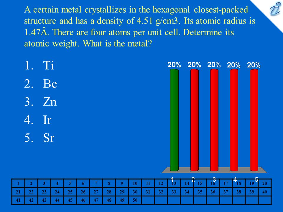 A certain metal crystallizes in the hexagonal closest-packed structure and has a density of 4.51 g/cm3. Its atomic radius is 1.47Â. There are four atoms per unit cell. Determine its atomic weight. What is the metal