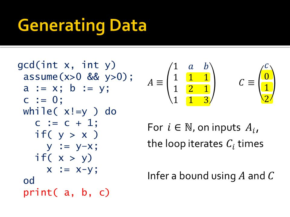 Generating Data For 𝑖∈ℕ, on inputs 𝐴 𝑖 , the loop iterates 𝐶 𝑖 times