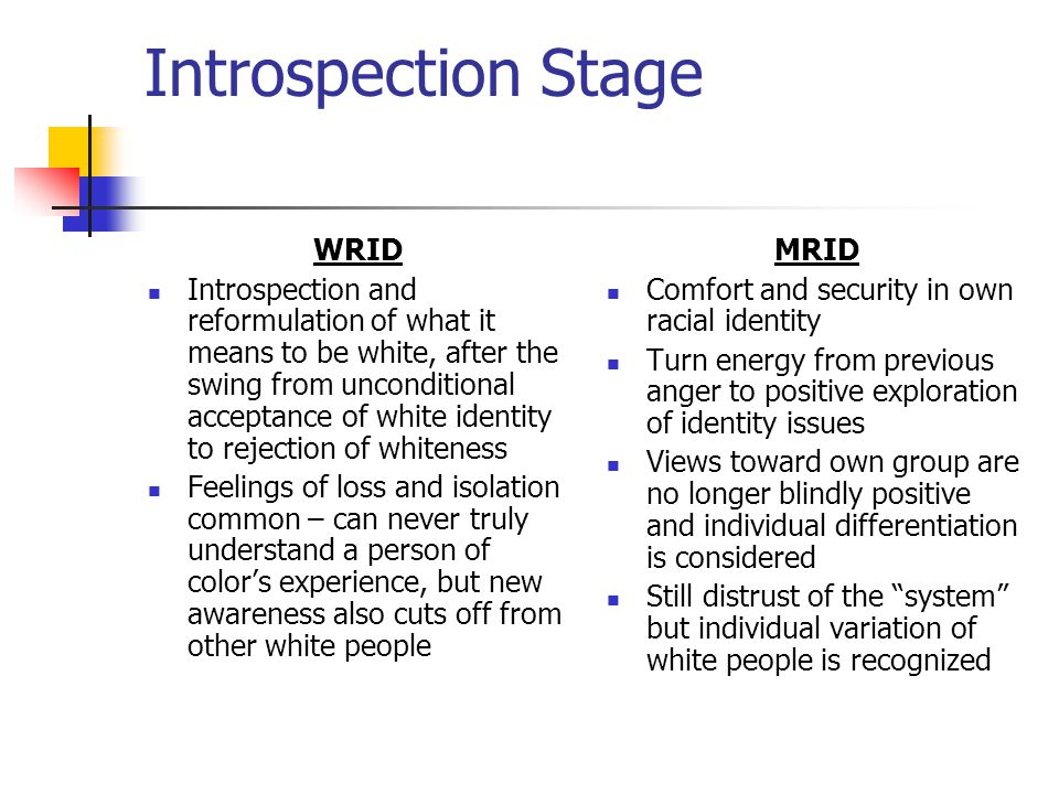 Introspection Stage WRID