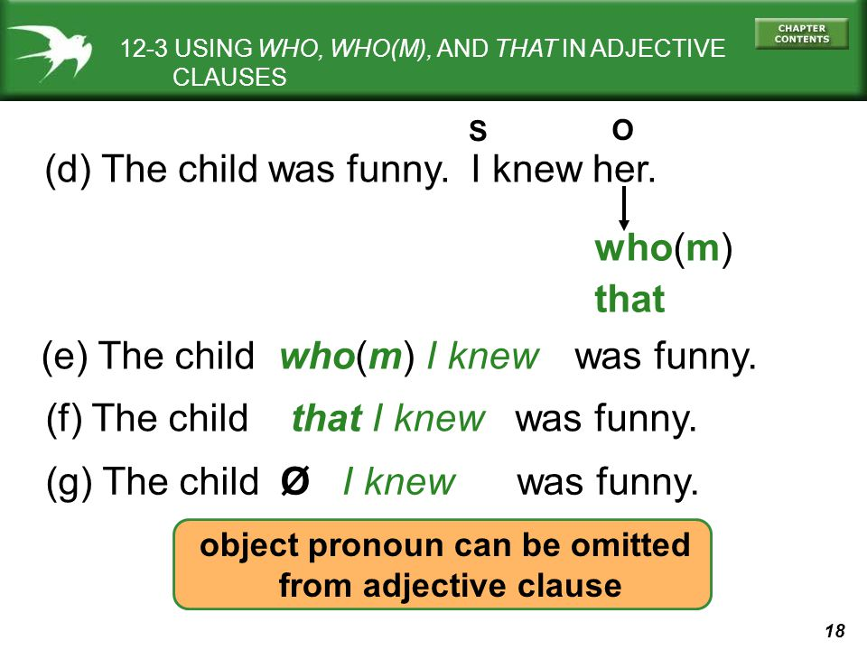 object pronoun can be omitted