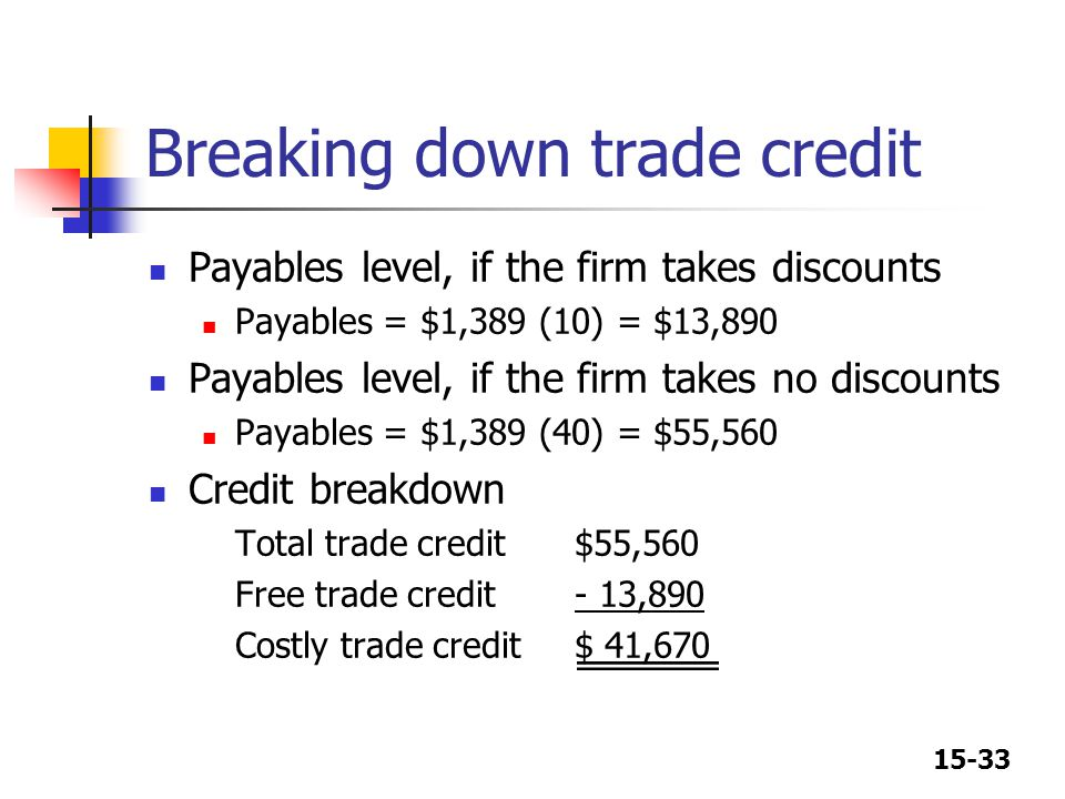 Breaking down trade credit