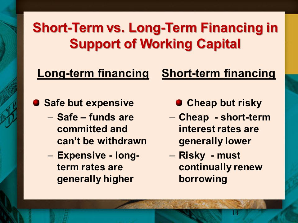 Short-Term vs. Long-Term Financing in Support of Working Capital