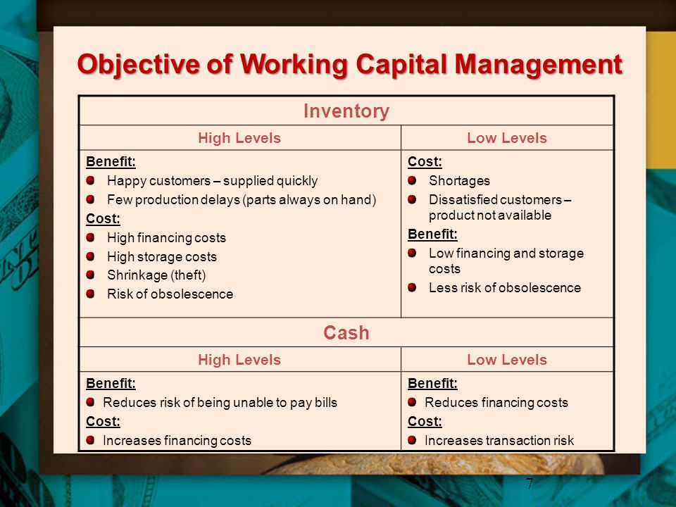 Objective of Working Capital Management