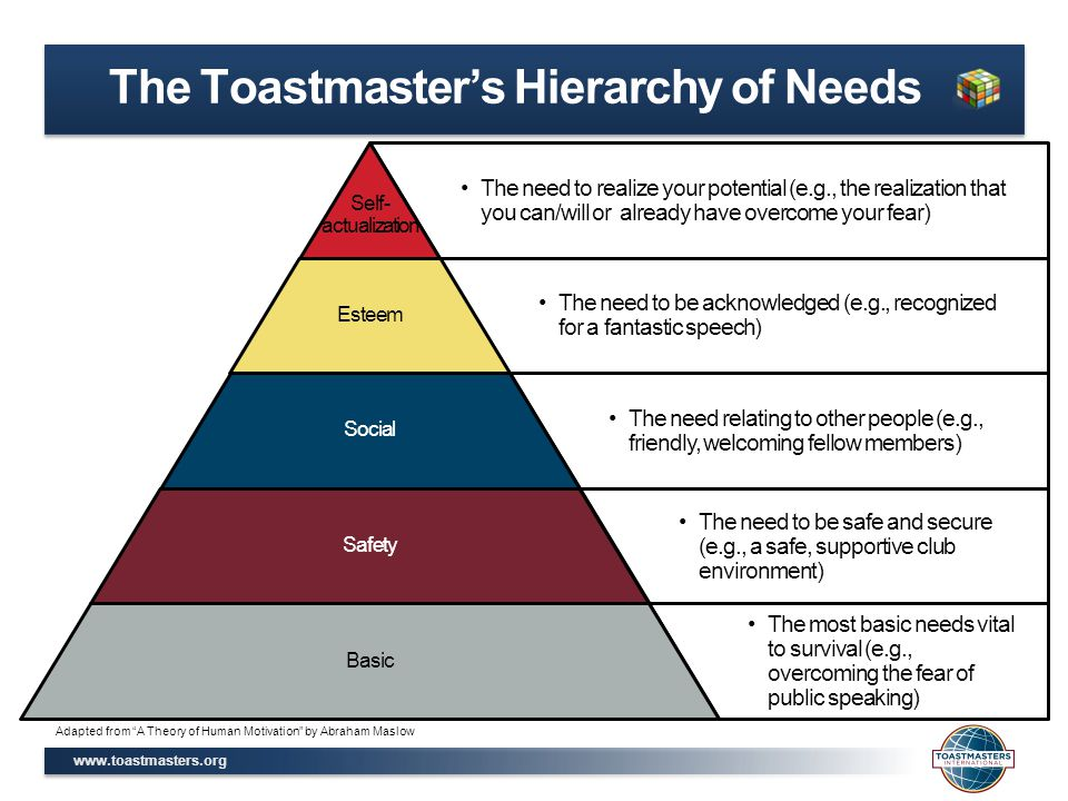 The Toastmaster's Hierarchy of Needs