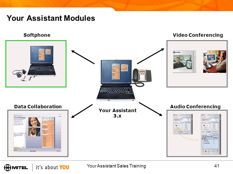 Your Assistant Modules
