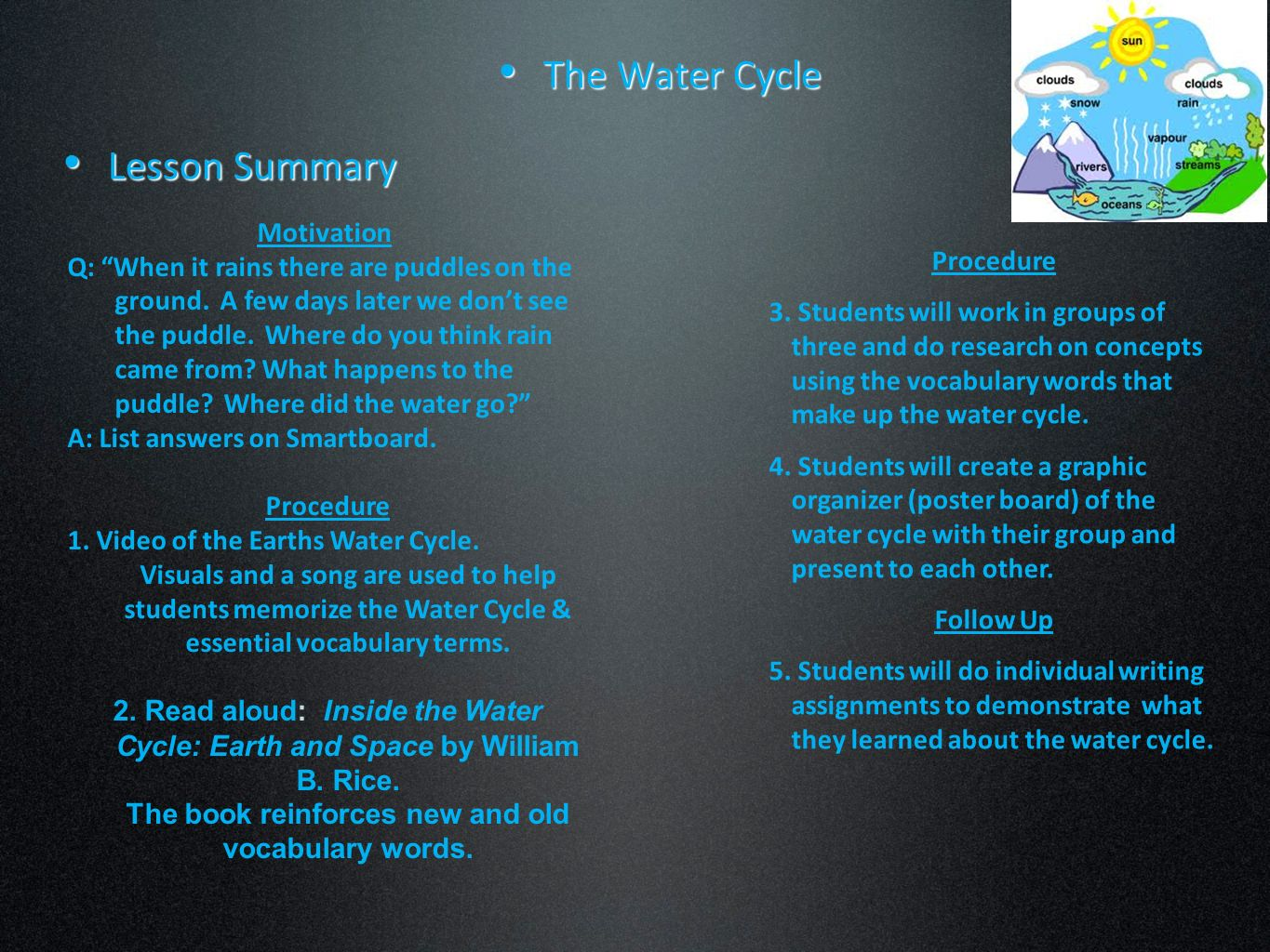The Water Cycle Lesson Summary