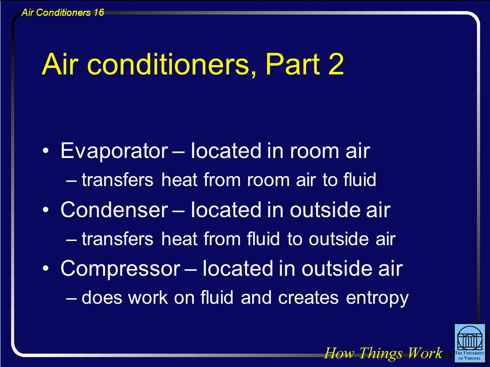 Air conditioners, Part 2 Evaporator – located in room air