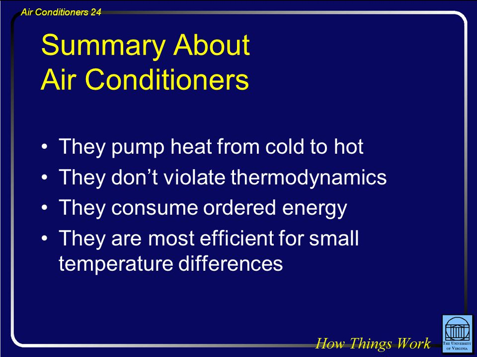 Summary About Air Conditioners