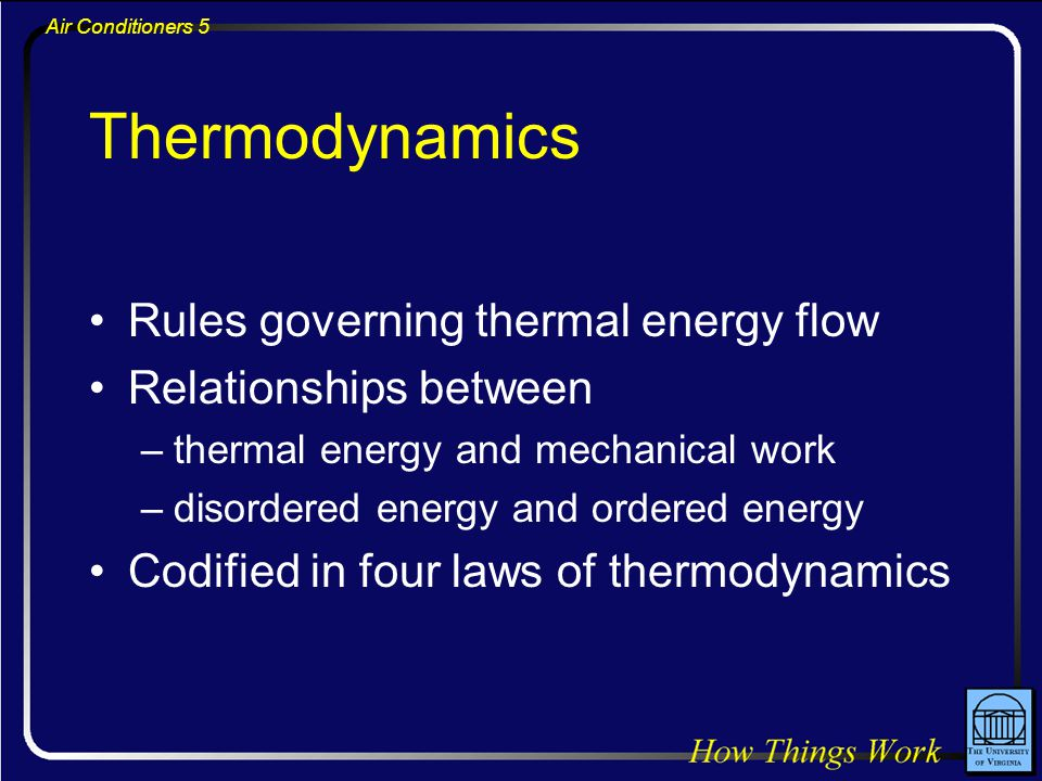 Thermodynamics Rules governing thermal energy flow