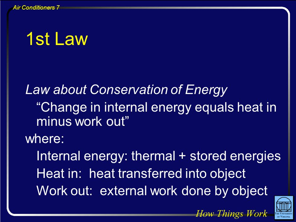 1st Law Law about Conservation of Energy