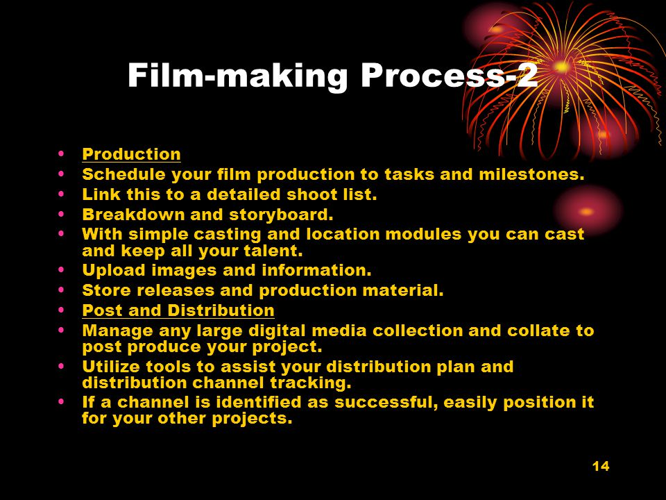 Film-making Process-2 Production