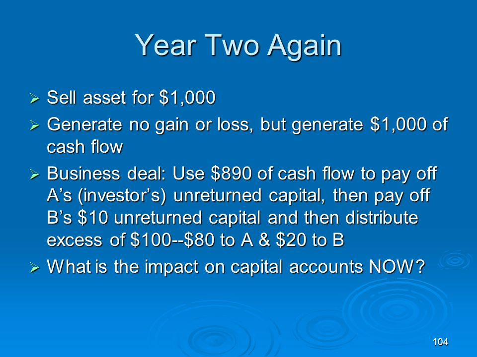 Year Two Again Sell asset for $1,000