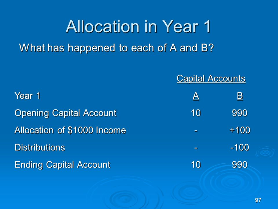 Allocation in Year 1 What has happened to each of A and B