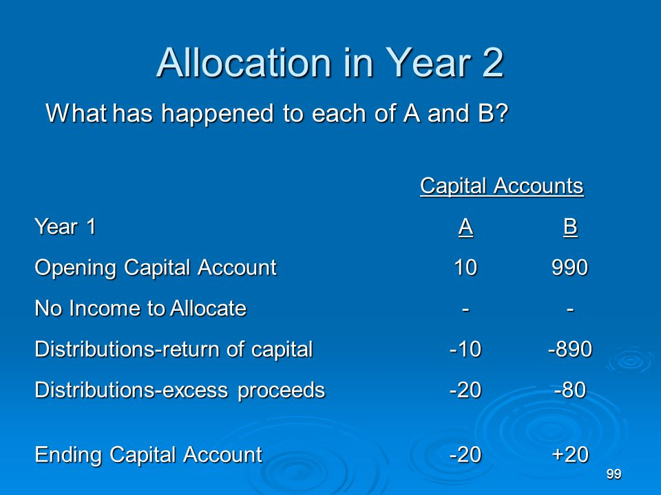 Allocation in Year 2 What has happened to each of A and B