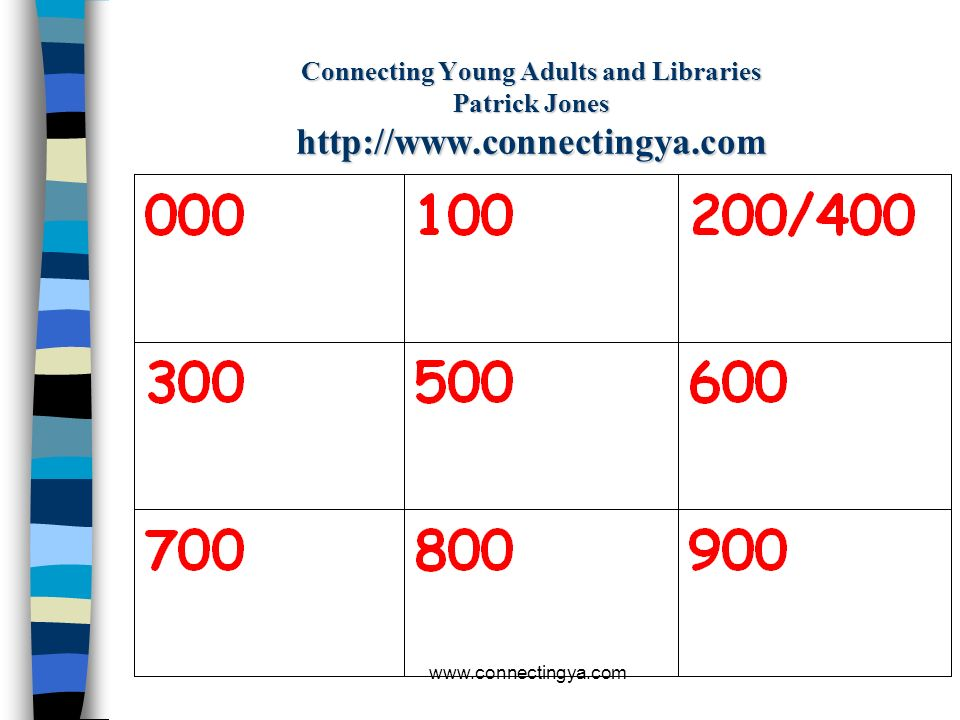Connecting Young Adults and Libraries Patrick Jones