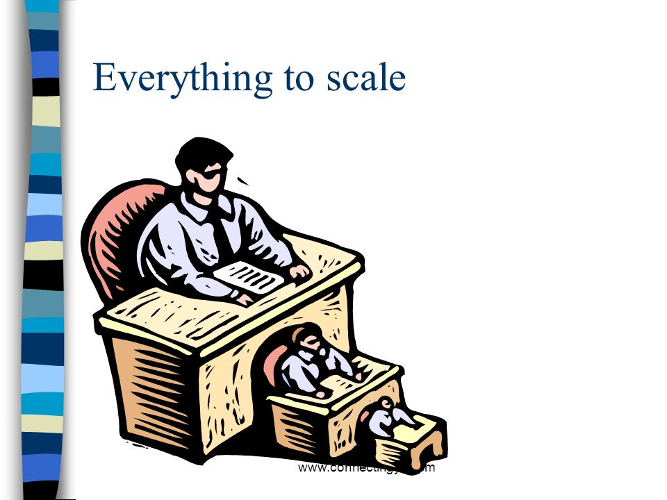 Everything to scale www.connectingya.com