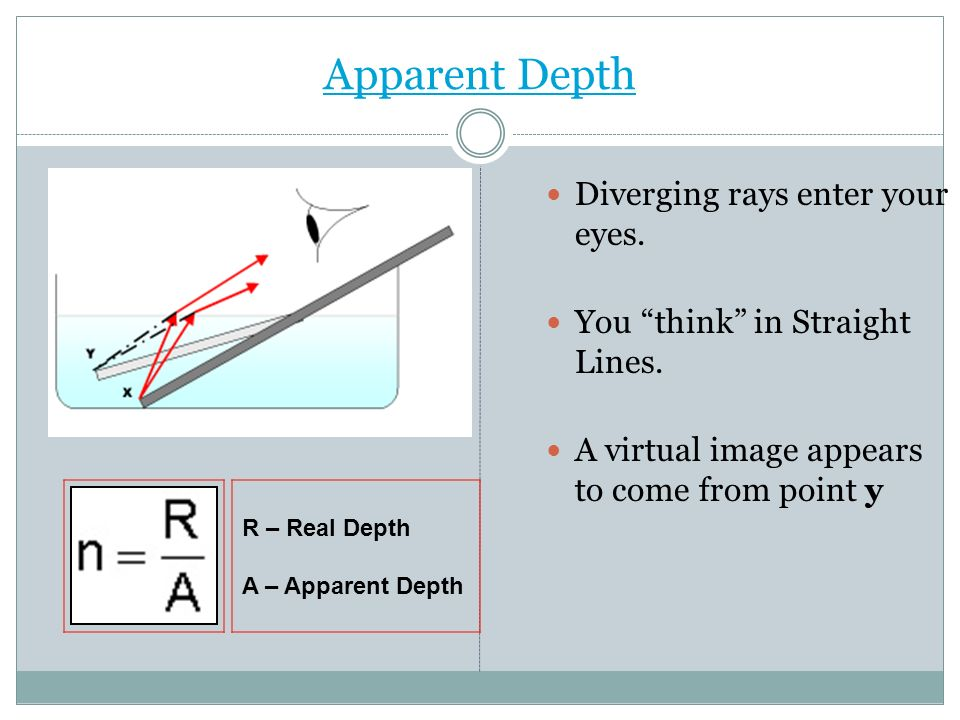 Apparent Depth Diverging rays enter your eyes.