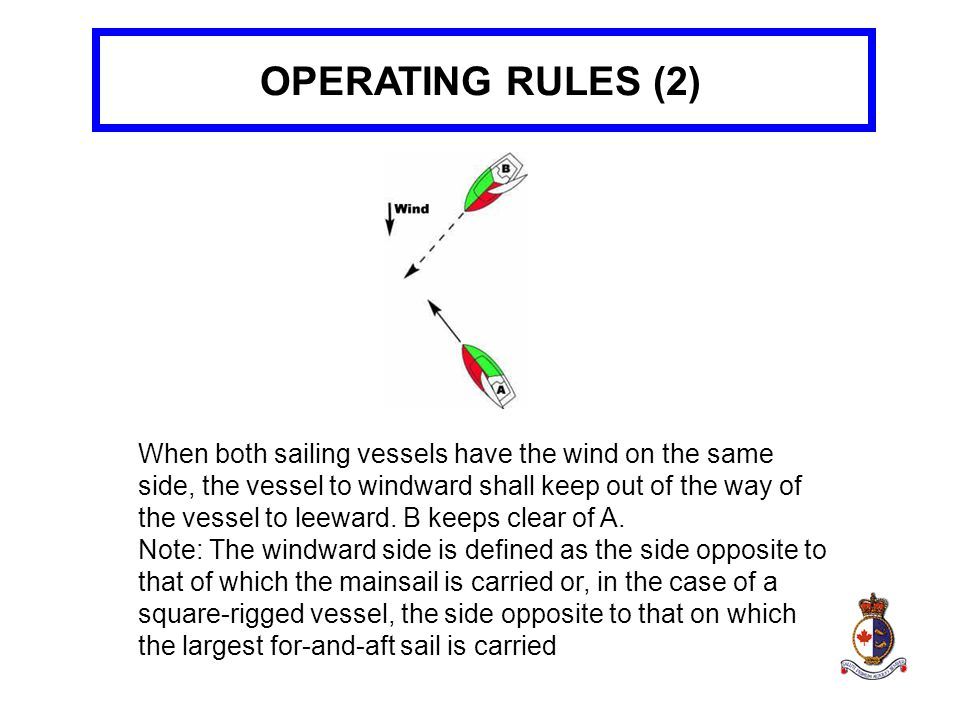 OPERATING RULES (2)